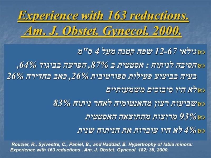 מצגת כירורגיה פלסטית של הנרתיק והפות (29)